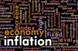 economics wordmap